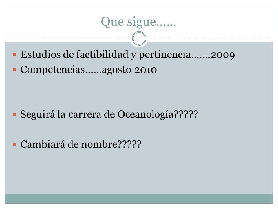 Que sigue…… Estudios de factibilidad y pertinencia…….2009 Competencias……agosto 2010 Seguirá la carrera de Oceanología .