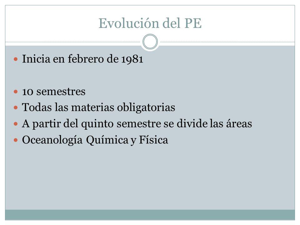 Evolución del PE Inicia en febrero de 1981 10 semestres Todas las materias obligatorias A partir del quinto semestre se divide las áreas Oceanología Química y Física