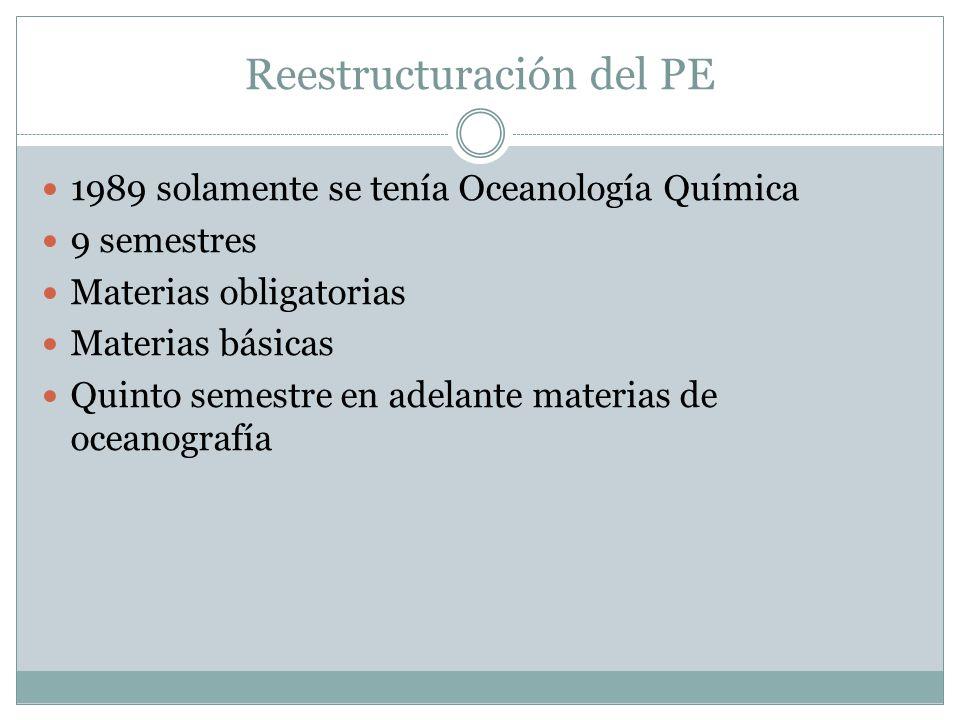 Reestructuración del PE 1989 solamente se tenía Oceanología Química 9 semestres Materias obligatorias Materias básicas Quinto semestre en adelante materias de oceanografía