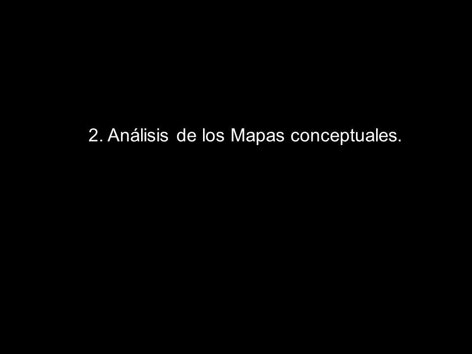 2. Análisis de los Mapas conceptuales.