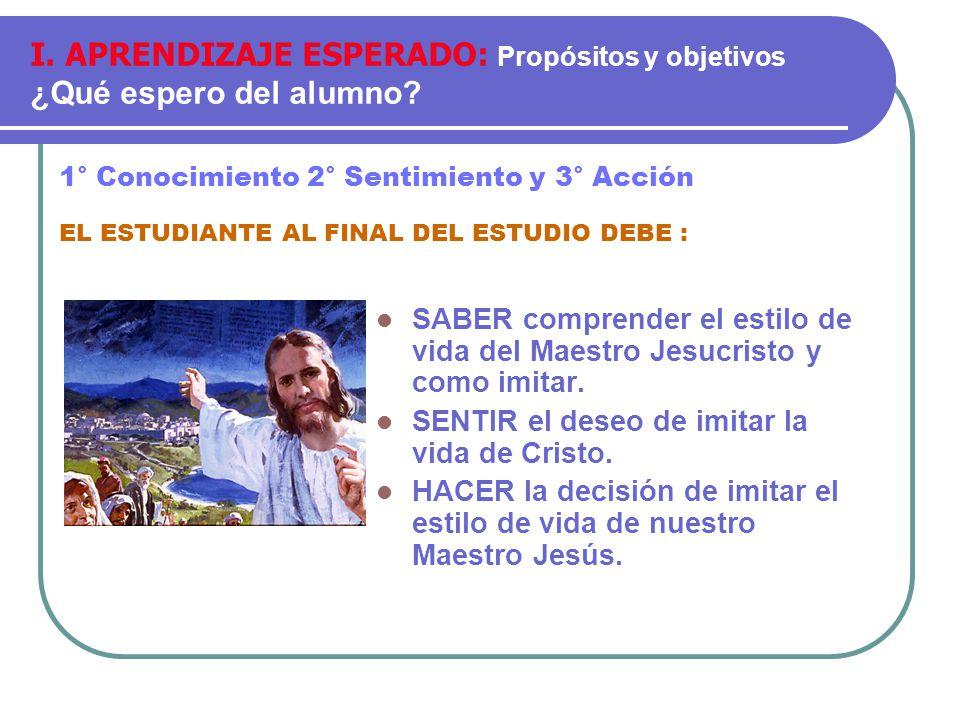 SABER comprender el estilo de vida del Maestro Jesucristo y como imitar.