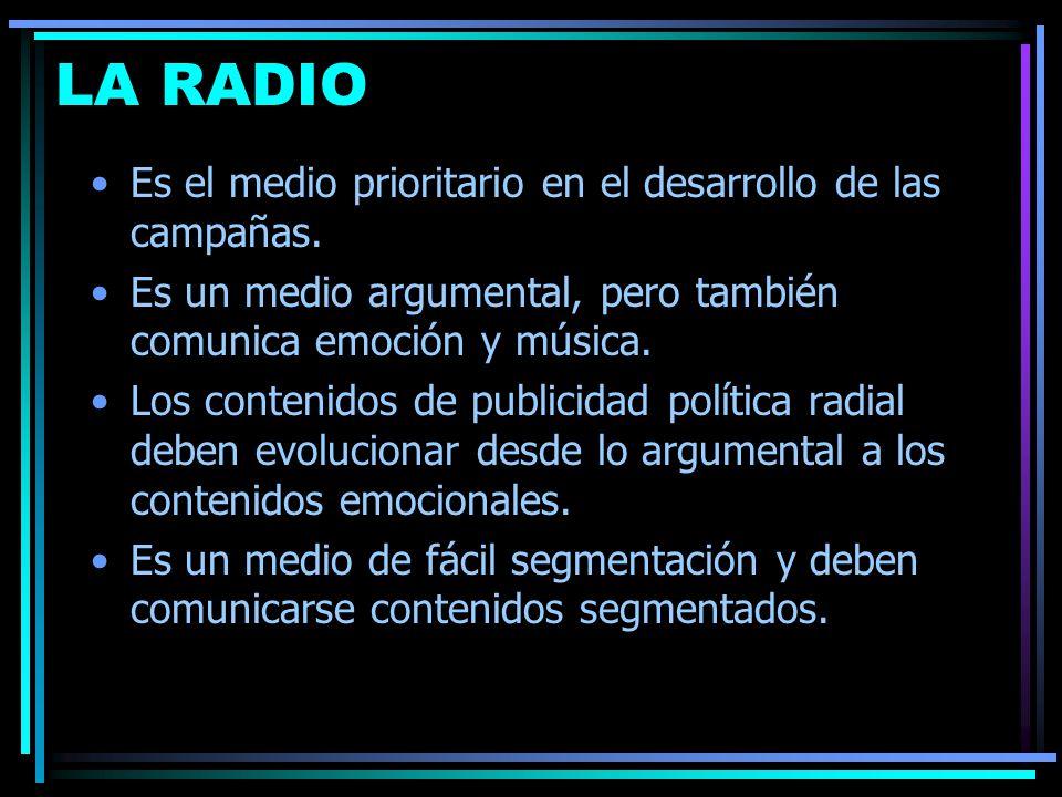 LA RADIO Es el medio prioritario en el desarrollo de las campañas.