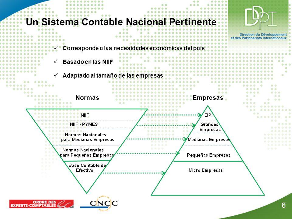 6 Un Sistema Contable Nacional Pertinente Corresponde a las necesidades económicas del país Basado en las NIIF Adaptado al tamaño de las empresas NormasEmpresas