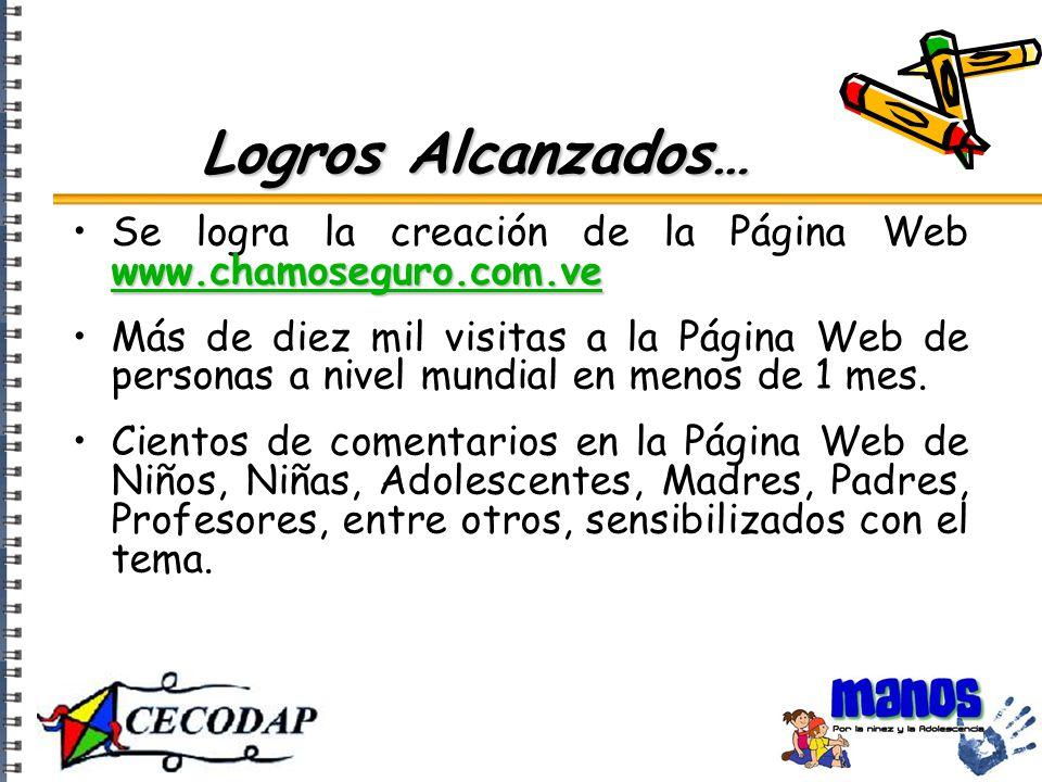 www.chamoseguro.com.ve www.chamoseguro.com.veSe logra la creación de la Página Web www.chamoseguro.com.ve www.chamoseguro.com.ve Más de diez mil visitas a la Página Web de personas a nivel mundial en menos de 1 mes.