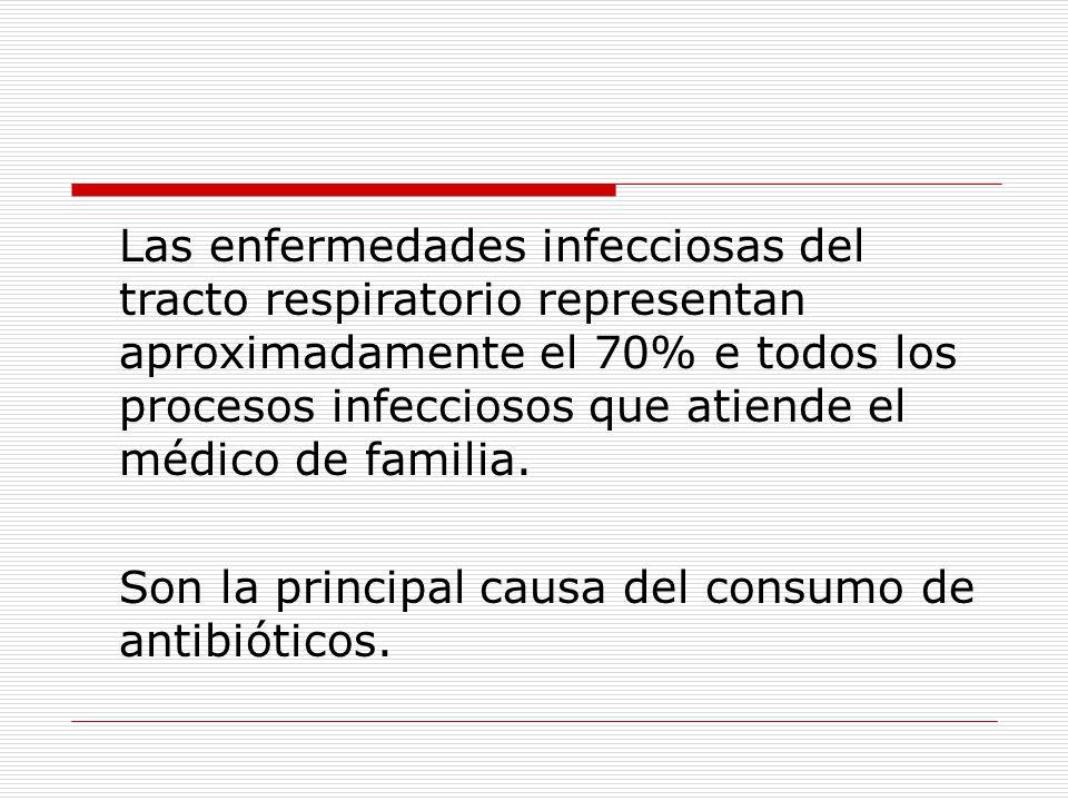 Las enfermedades infecciosas del tracto respiratorio representan aproximadamente el 70% e todos los procesos infecciosos que atiende el médico de familia.