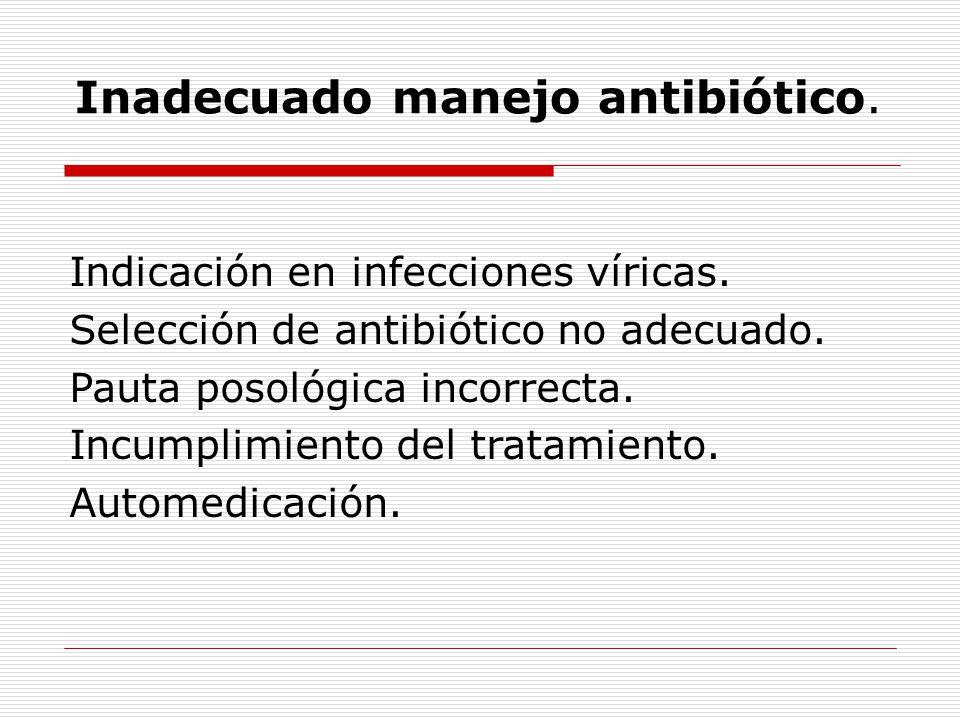 Inadecuado manejo antibiótico. Indicación en infecciones víricas.