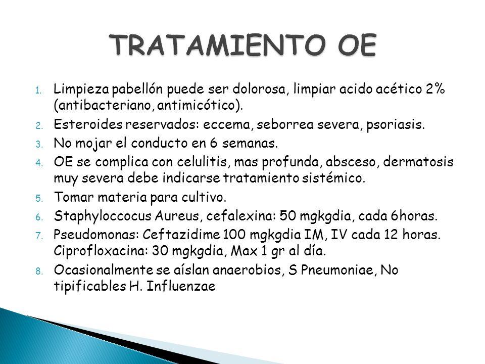 1. Limpieza pabellón puede ser dolorosa, limpiar acido acético 2% (antibacteriano, antimicótico). 2. Esteroides reservados: eccema, seborrea severa, p