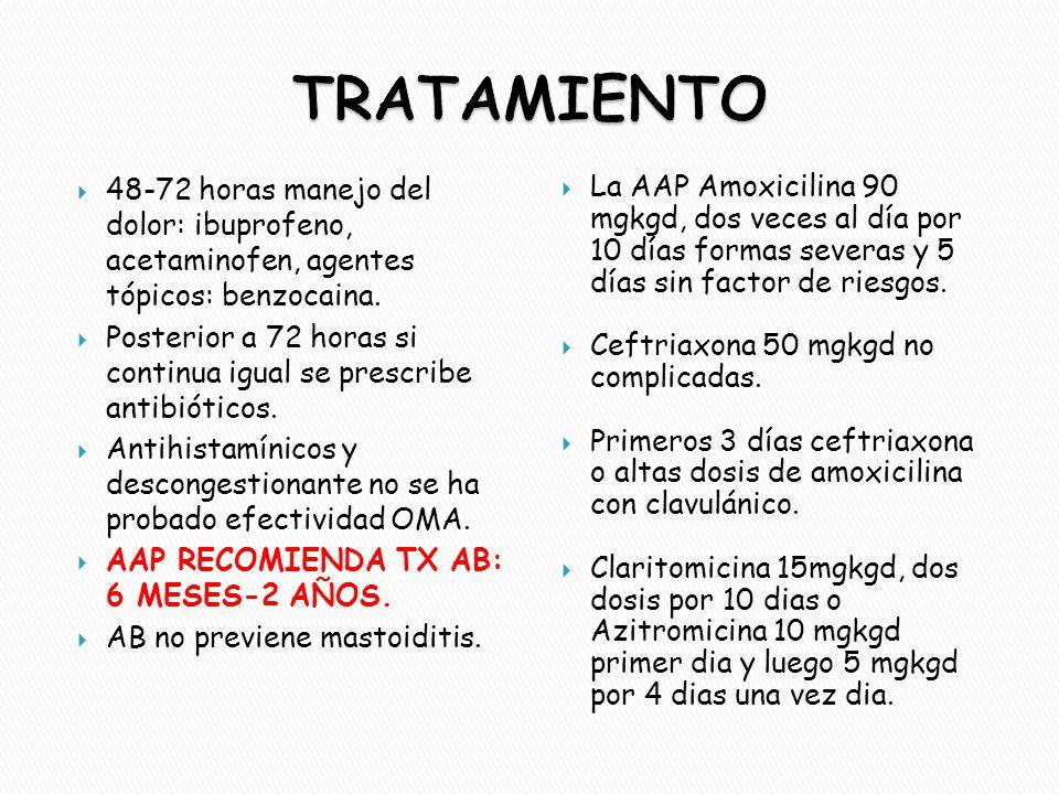  48-72 horas manejo del dolor: ibuprofeno, acetaminofen, agentes tópicos: benzocaina.  Posterior a 72 horas si continua igual se prescribe antibióti
