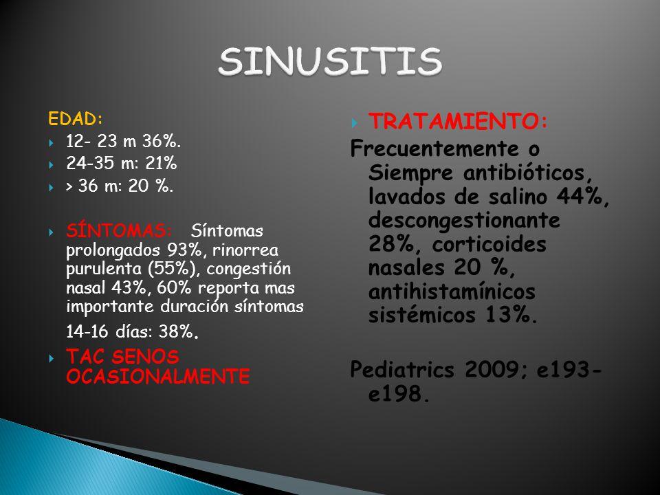 EDAD:  12- 23 m 36%.  24-35 m: 21%  > 36 m: 20 %.  SÍNTOMAS: Síntomas prolongados 93%, rinorrea purulenta (55%), congestión nasal 43%, 60% reporta