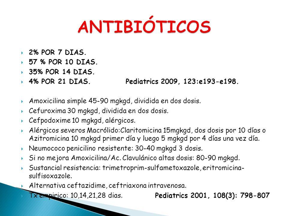  2% POR 7 DIAS.  57 % POR 10 DIAS.  35% POR 14 DIAS.  4% POR 21 DIAS. Pediatrics 2009, 123:e193-e198.  Amoxicilina simple 45-90 mgkgd, dividida e