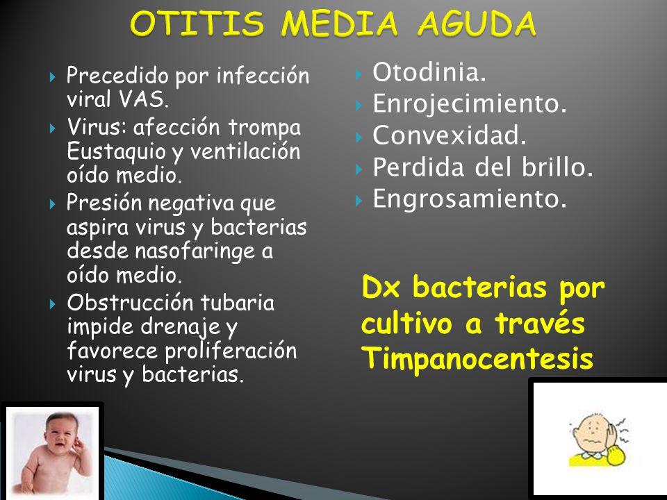  Precedido por infección viral VAS.  Virus: afección trompa Eustaquio y ventilación oído medio.  Presión negativa que aspira virus y bacterias desd