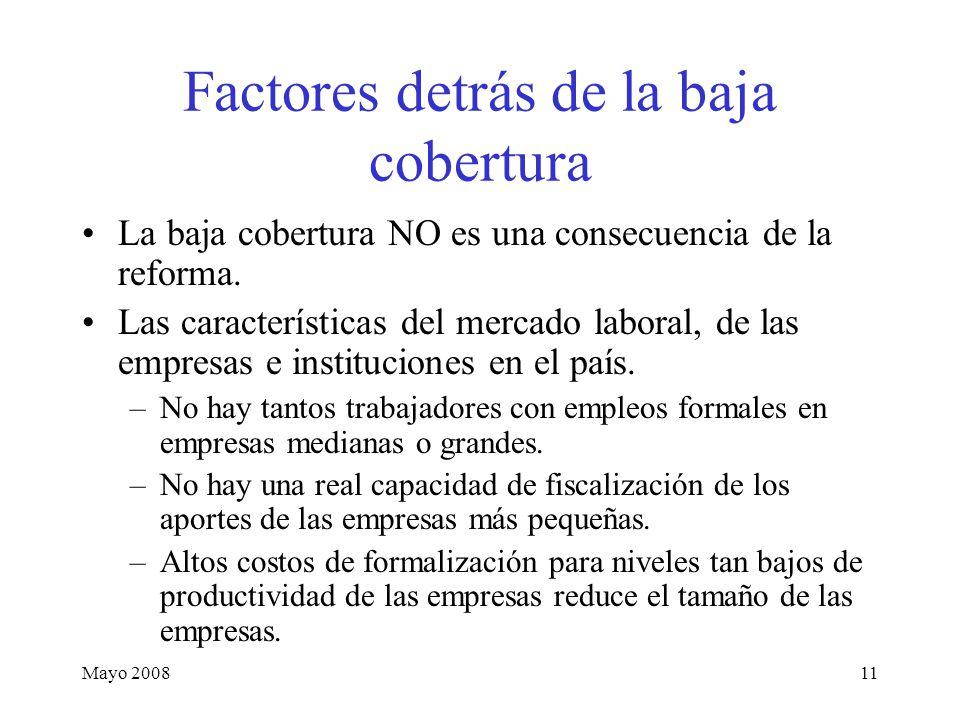 Mayo 200811 Factores detrás de la baja cobertura La baja cobertura NO es una consecuencia de la reforma.