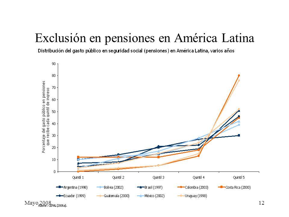 Mayo 200812 Exclusión en pensiones en América Latina