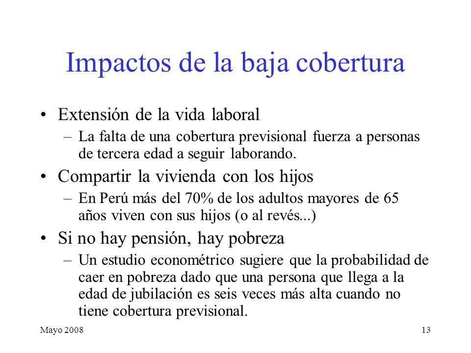 Mayo 200813 Impactos de la baja cobertura Extensión de la vida laboral –La falta de una cobertura previsional fuerza a personas de tercera edad a seguir laborando.