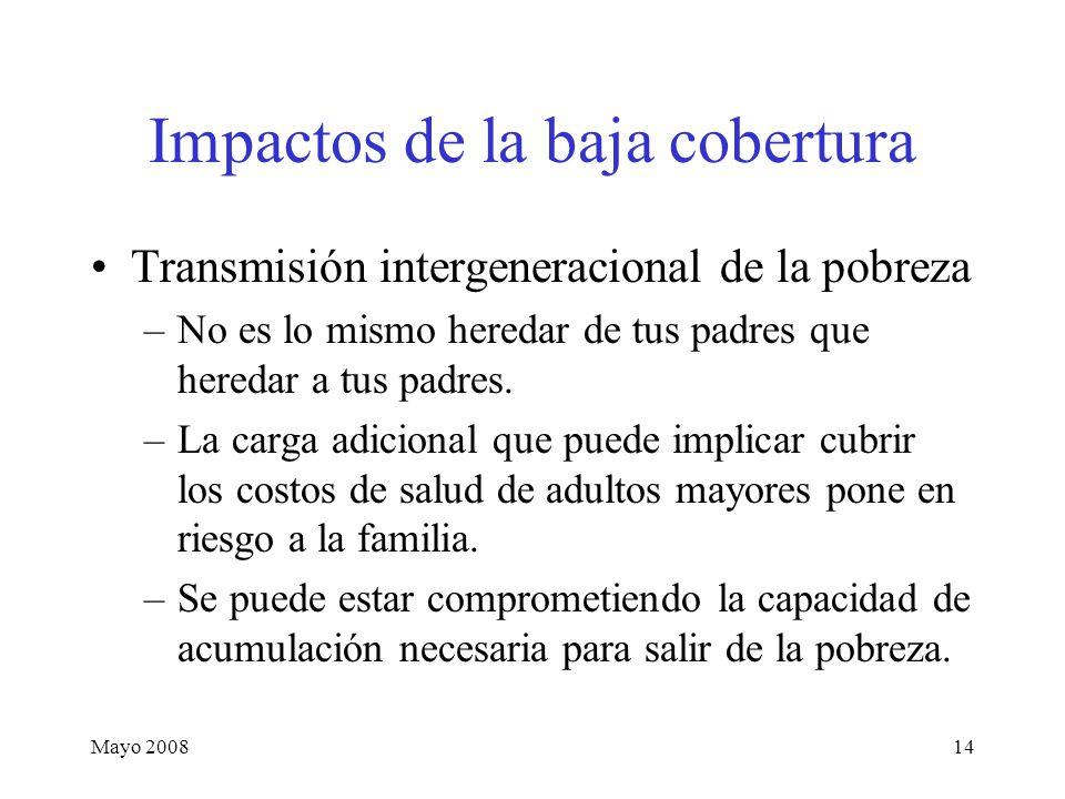 Mayo 200814 Impactos de la baja cobertura Transmisión intergeneracional de la pobreza –No es lo mismo heredar de tus padres que heredar a tus padres.