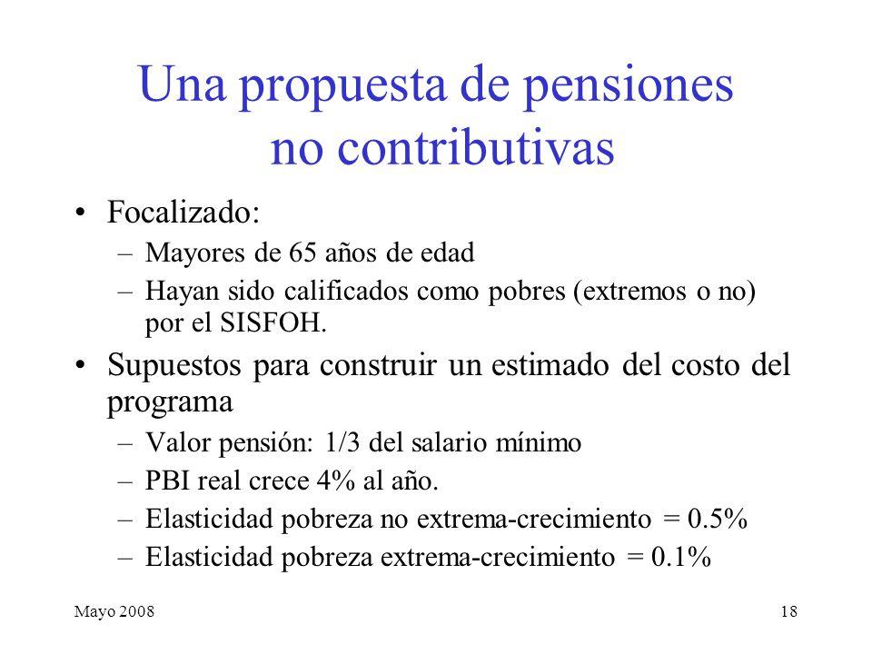 Mayo 200818 Una propuesta de pensiones no contributivas Focalizado: –Mayores de 65 años de edad –Hayan sido calificados como pobres (extremos o no) por el SISFOH.