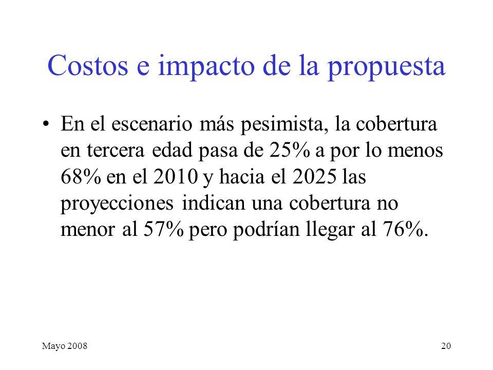 Mayo 200820 Costos e impacto de la propuesta En el escenario más pesimista, la cobertura en tercera edad pasa de 25% a por lo menos 68% en el 2010 y hacia el 2025 las proyecciones indican una cobertura no menor al 57% pero podrían llegar al 76%.