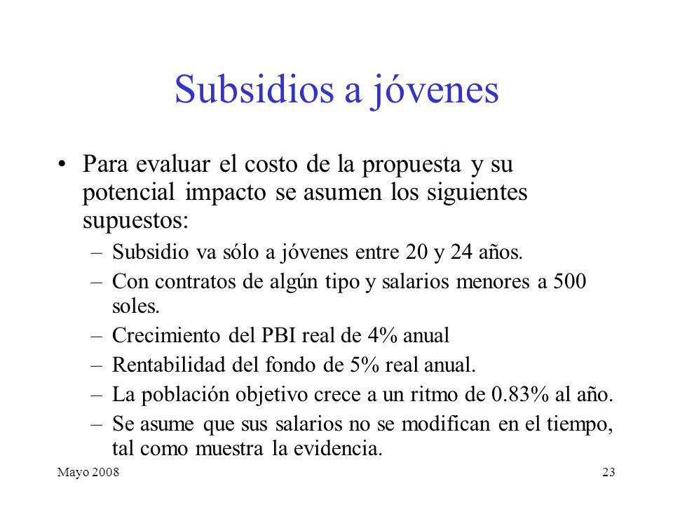 Mayo 200823 Subsidios a jóvenes Para evaluar el costo de la propuesta y su potencial impacto se asumen los siguientes supuestos: –Subsidio va sólo a jóvenes entre 20 y 24 años.