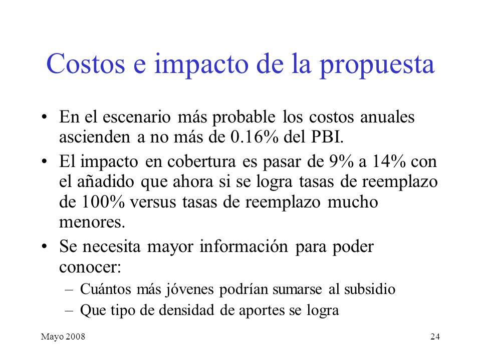 Mayo 200824 Costos e impacto de la propuesta En el escenario más probable los costos anuales ascienden a no más de 0.16% del PBI.