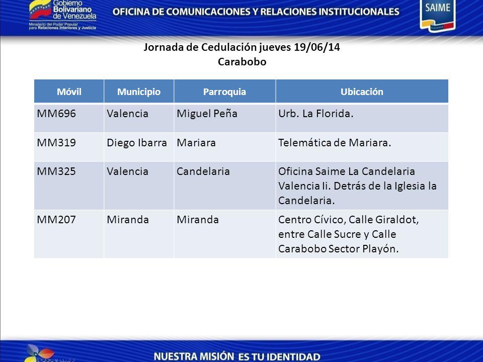 Jornada de Cedulación jueves 19/06/14 Carabobo MóvilMunicipioParroquiaUbicación MM696ValenciaMiguel PeñaUrb.