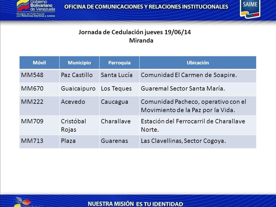 Jornada de Cedulación jueves 19/06/14 Miranda MóvilMunicipioParroquiaUbicación MM548Paz CastilloSanta LucíaComunidad El Carmen de Soapire.
