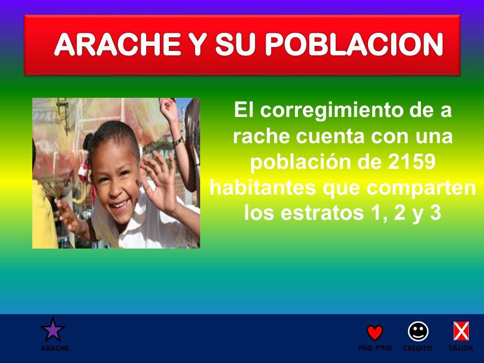 El corregimiento de a rache cuenta con una población de 2159 habitantes que comparten los estratos 1, 2 y 3 SALIDA CREDITO PAG.