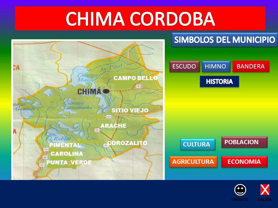 CAMPO BELLO SITIO VIEJO ARACHE COROZALITO PIMENTAL CAROLINA PUNTA VERDE ESCUDO HIMNO BANDERA CULTURA POBLACION AGRICULTURA ECONOMIA SALIDA CREDITO