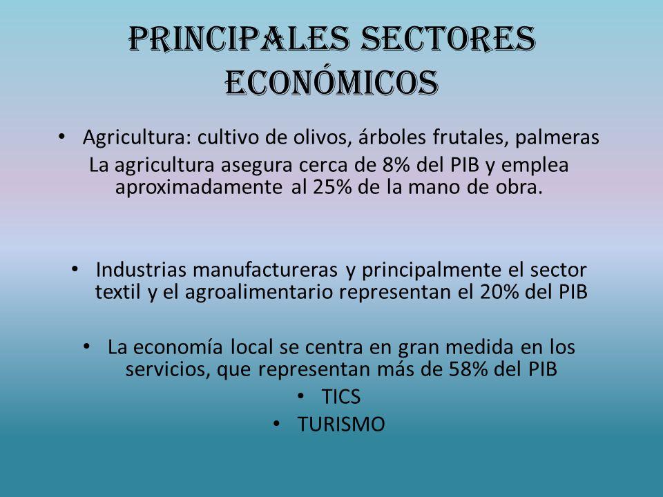 Principales sectores económicos Agricultura: cultivo de olivos, árboles frutales, palmeras La agricultura asegura cerca de 8% del PIB y emplea aproximadamente al 25% de la mano de obra.