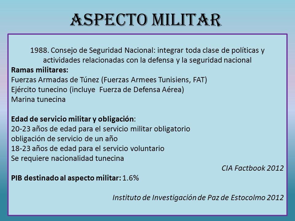 ASPECTO MILITAR 1988.