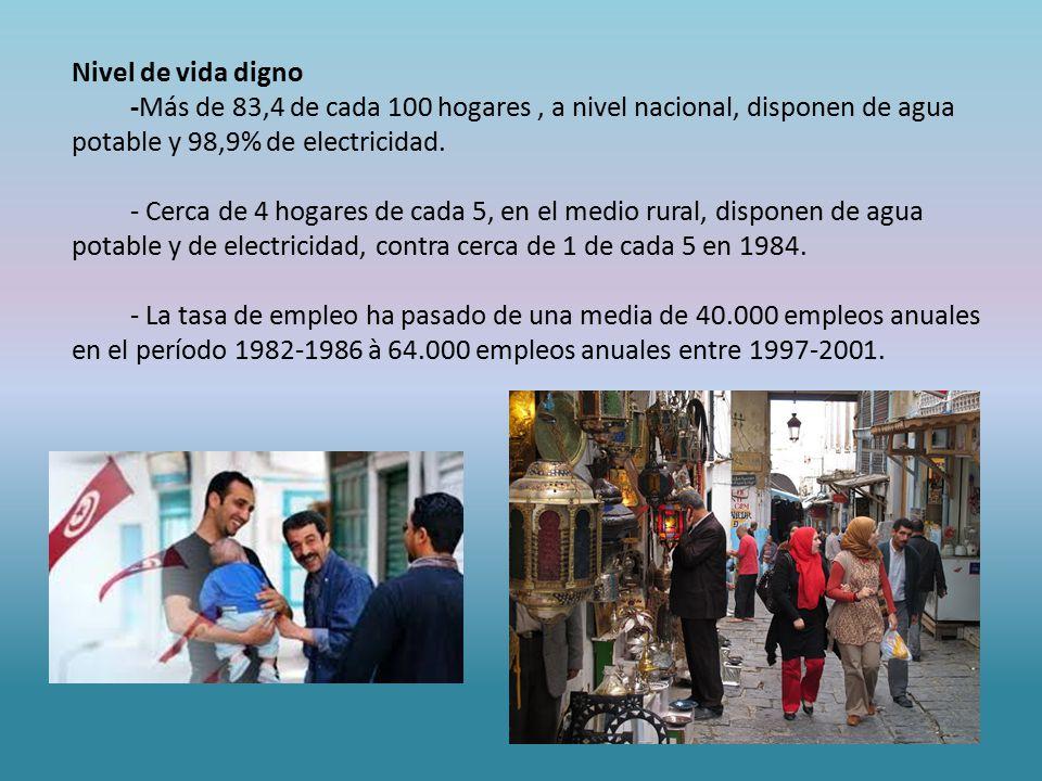Nivel de vida digno -Más de 83,4 de cada 100 hogares, a nivel nacional, disponen de agua potable y 98,9% de electricidad.