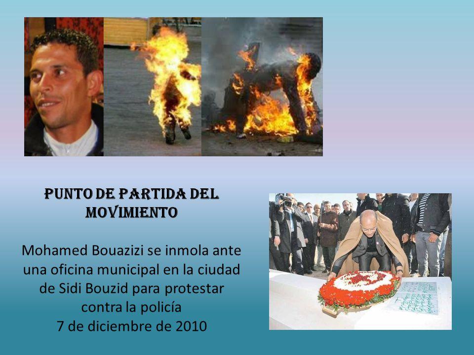 Punto de partida del movimiento Mohamed Bouazizi se inmola ante una oficina municipal en la ciudad de Sidi Bouzid para protestar contra la policía 7 de diciembre de 2010