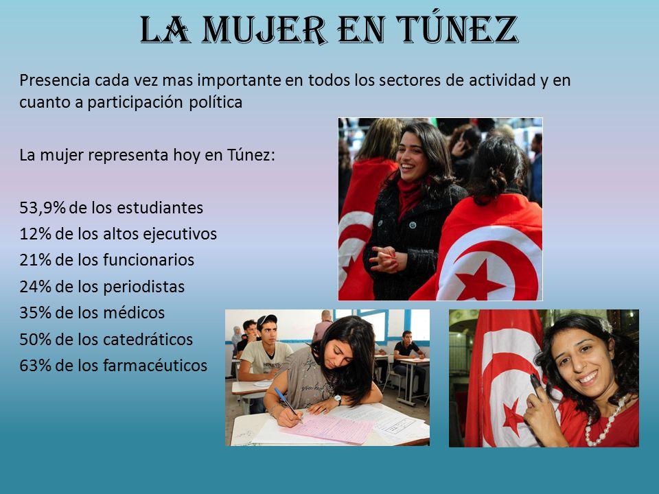 LA MUJER EN TÚNEZ Presencia cada vez mas importante en todos los sectores de actividad y en cuanto a participación política La mujer representa hoy en Túnez: 53,9% de los estudiantes 12% de los altos ejecutivos 21% de los funcionarios 24% de los periodistas 35% de los médicos 50% de los catedráticos 63% de los farmacéuticos
