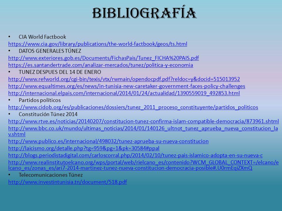 BIBLIOGRAFÍA CIA World Factbook https://www.cia.gov/library/publications/the-world-factbook/geos/ts.html DATOS GENERALES TÚNEZ http://www.exteriores.gob.es/Documents/FichasPais/Tunez_FICHA%20PAIS.pdf https://es.santandertrade.com/analizar-mercados/tunez/politica-y-economia TUNEZ DESPUES DEL 14 DE ENERO http://www.refworld.org/cgi-bin/texis/vtx/rwmain/opendocpdf.pdf reldoc=y&docid=515013952 http://www.equaltimes.org/es/news/in-tunisia-new-caretaker-government-faces-policy-challenges http://internacional.elpais.com/internacional/2014/01/24/actualidad/1390559019_492853.html Partidos políticos http://www.cidob.org/es/publicaciones/dossiers/tunez_2011_proceso_constituyente/partidos_politicos Constitución Túnez 2014 http://www.rtve.es/noticias/20140207/constitucion-tunez-confirma-islam-compatible-democracia/873961.shtml http://www.bbc.co.uk/mundo/ultimas_noticias/2014/01/140126_ultnot_tunez_aprueba_nueva_constitucion_la v.shtml http://www.publico.es/internacional/498032/tunez-aprueba-su-nueva-constitucion http://laicismo.org/detalle.php tg=959&pg=1&pk=30584#ppal http://blogs.periodistadigital.com/carloscorral.php/2014/02/10/tunez-pais-islamico-adopta-en-su-nueva-c http://www.realinstitutoelcano.org/wps/portal/web/rielcano_es/contenido WCM_GLOBAL_CONTEXT=/elcano/e lcano_es/zonas_es/ari7-2014-martinez-tunez-nueva-constitucion-democracia-posible#.U0rmEqiZXmQ Telecomunicaciones Túnez http://www.investintunisia.tn/document/518.pdf
