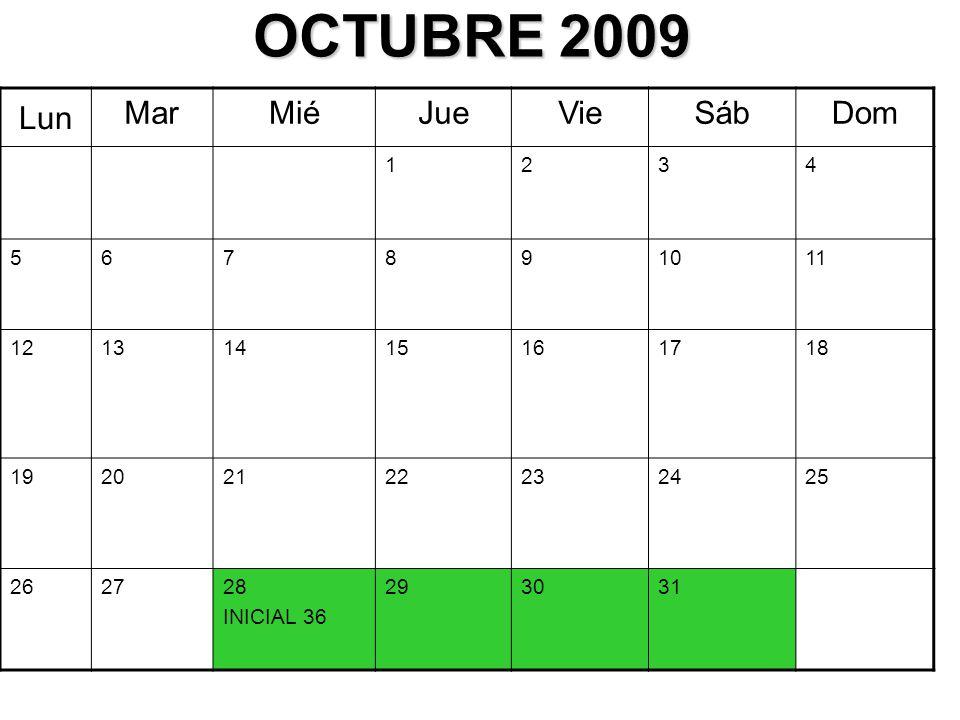 OCTUBRE 2009 Lun MarMiéJueVieSábDom 1234 567891011 12131415161718 19202122232425 262728 INICIAL 36 293031