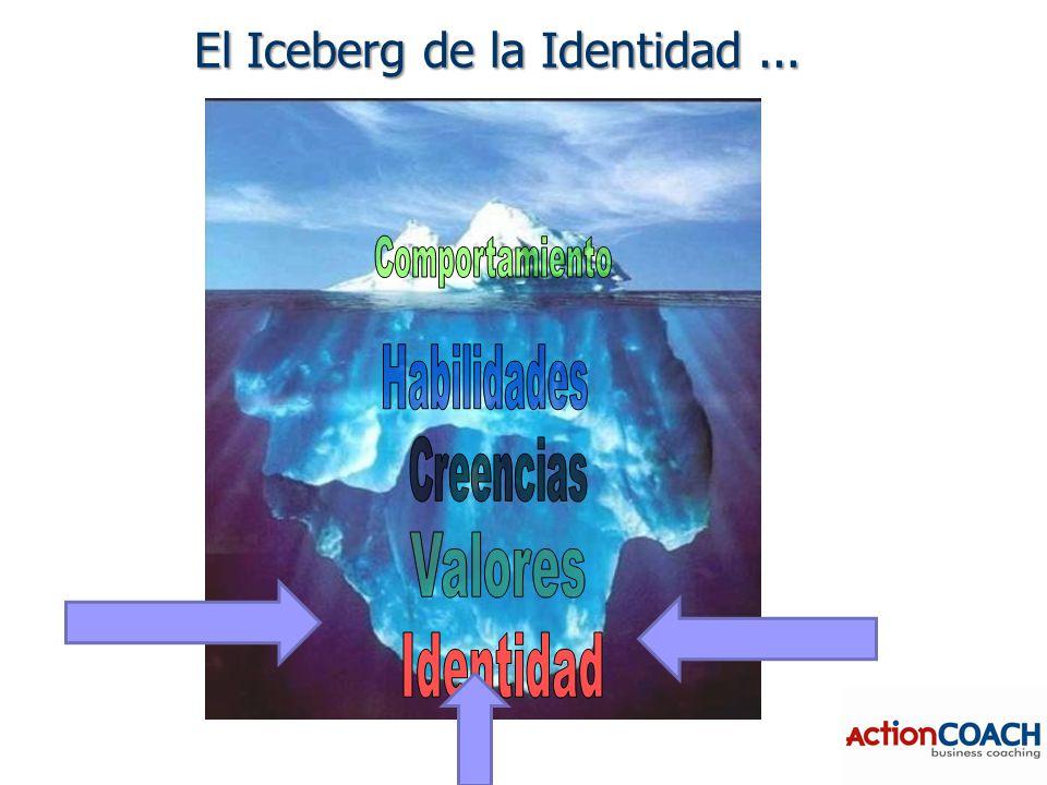 El Iceberg de la Identidad...