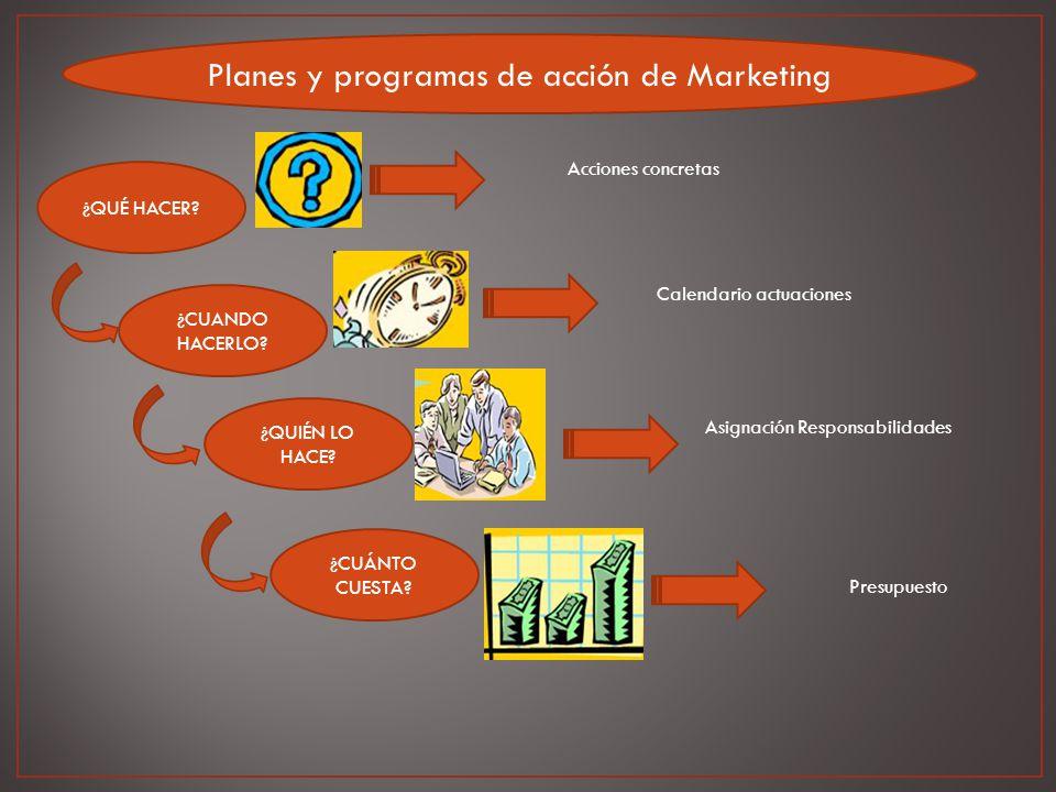 Planes y programas de acción de Marketing ¿QUÉ HACER.