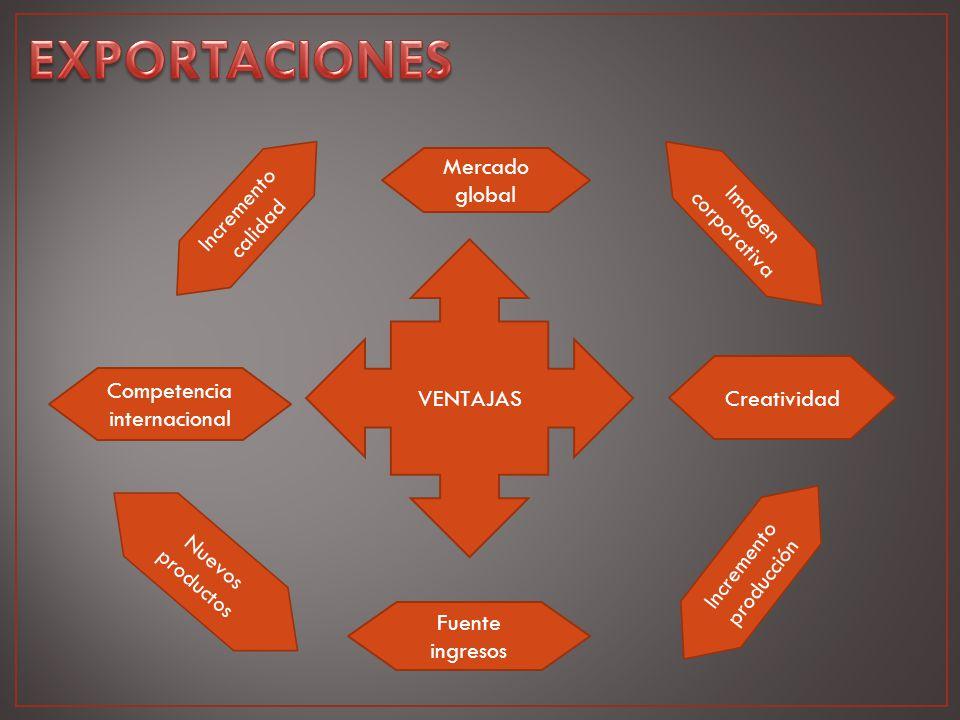 VENTAJAS Mercado global Fuente ingresos Nuevos productos Incremento producción Imagen corporativa Creatividad Competencia internacional Incremento calidad