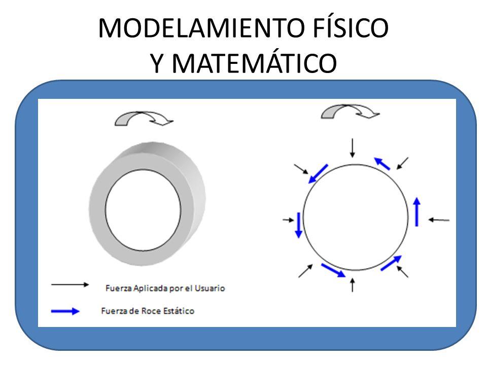 MODELAMIENTO FÍSICO Y MATEMÁTICO