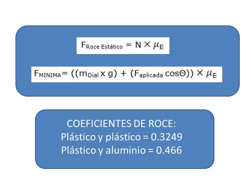 COEFICIENTES DE ROCE: Plástico y plástico = 0.3249 Plástico y aluminio = 0.466