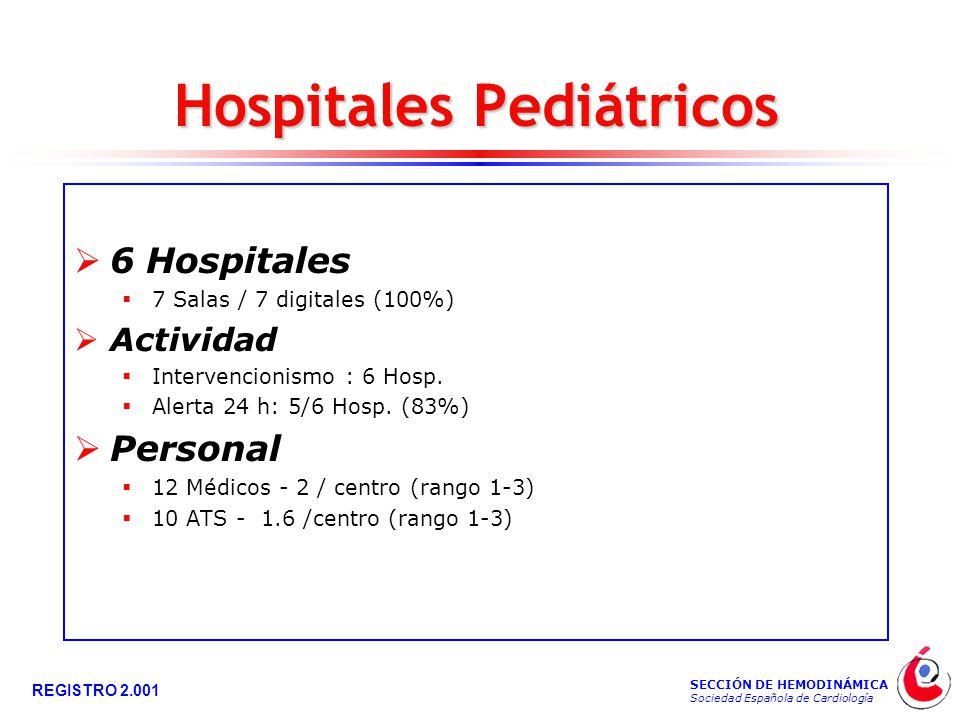 SECCIÓN DE HEMODINÁMICA Sociedad Española de Cardiología REGISTRO 2.001 Hospitales Pediátricos  6 Hospitales  7 Salas / 7 digitales (100%)  Actividad  Intervencionismo : 6 Hosp.
