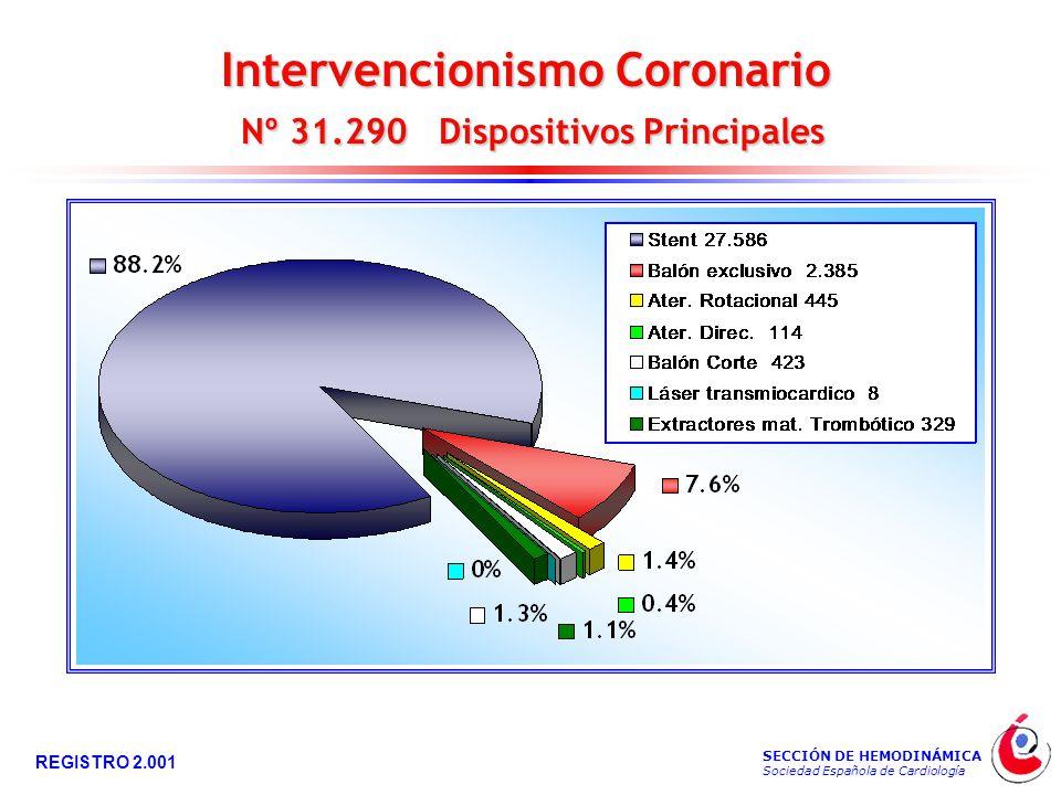 SECCIÓN DE HEMODINÁMICA Sociedad Española de Cardiología REGISTRO 2.001 Intervencionismo Coronario Nº 31.290 Dispositivos Principales
