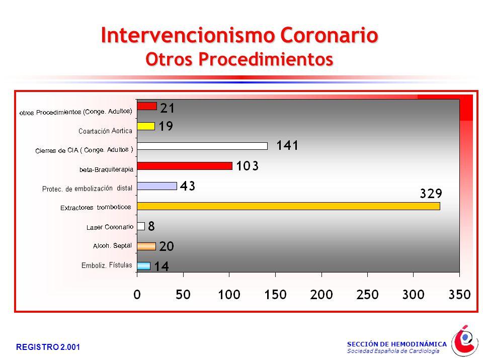 SECCIÓN DE HEMODINÁMICA Sociedad Española de Cardiología REGISTRO 2.001 Intervencionismo Coronario Otros Procedimientos