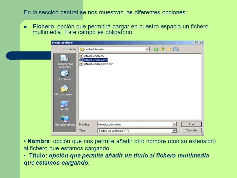 En la sección central se nos muestran las diferentes opciones: Fichero: opción que permitirá cargar en nuestro espacio un fichero multimedia.