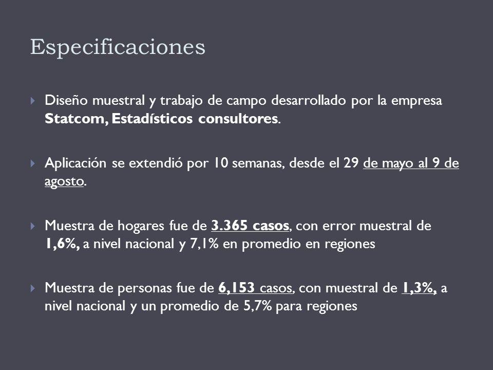 Especificaciones  Diseño muestral y trabajo de campo desarrollado por la empresa Statcom, Estadísticos consultores.