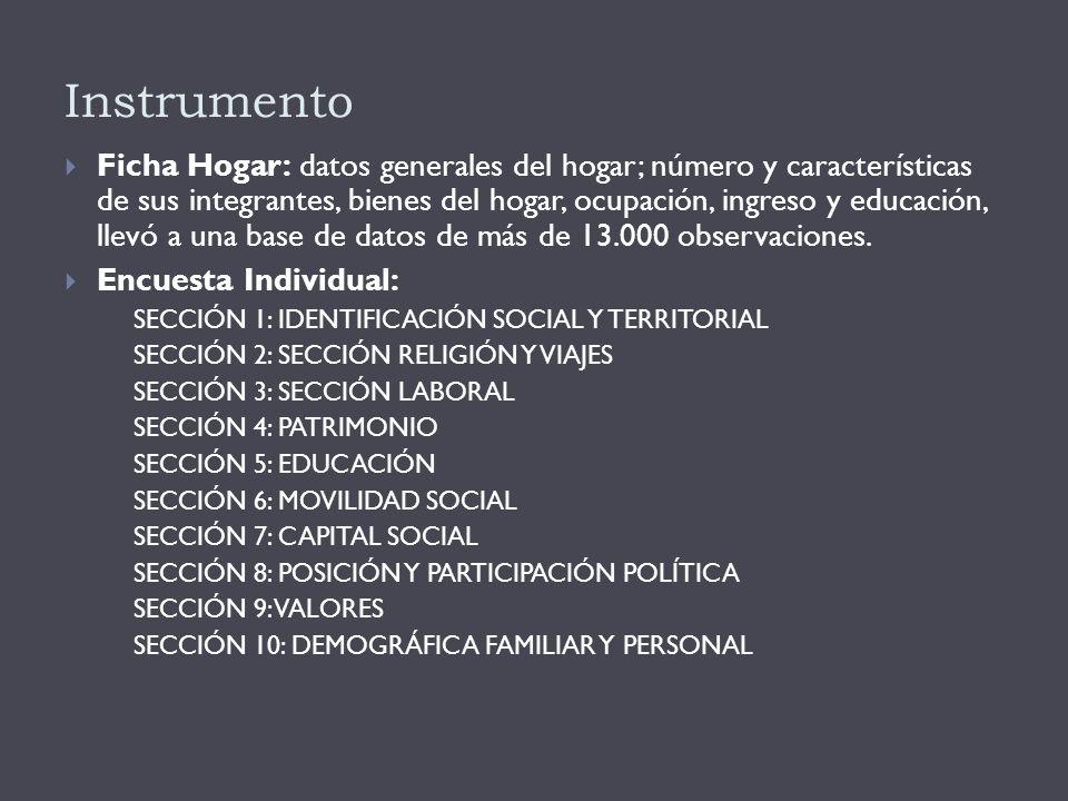 Instrumento  Ficha Hogar: datos generales del hogar; número y características de sus integrantes, bienes del hogar, ocupación, ingreso y educación, llevó a una base de datos de más de 13.000 observaciones.