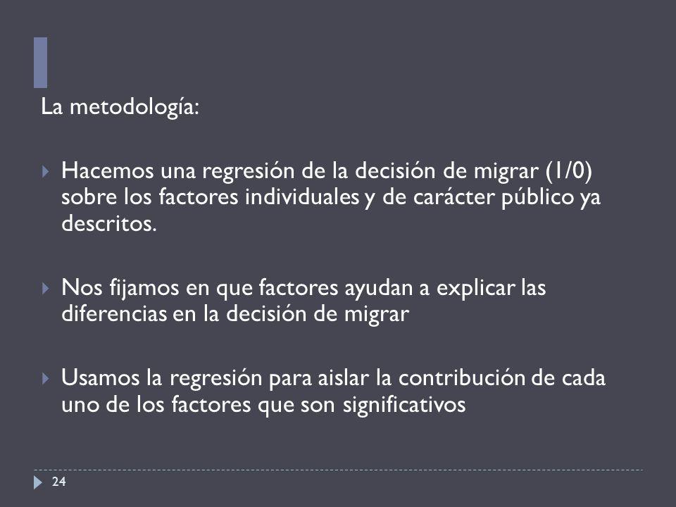 24 La metodología:  Hacemos una regresión de la decisión de migrar (1/0) sobre los factores individuales y de carácter público ya descritos.