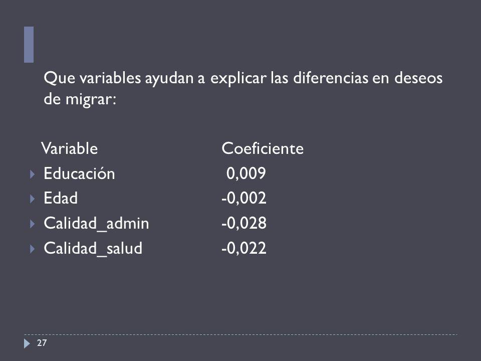 27 Que variables ayudan a explicar las diferencias en deseos de migrar: VariableCoeficiente  Educación 0,009  Edad-0,002  Calidad_admin-0,028  Calidad_salud-0,022