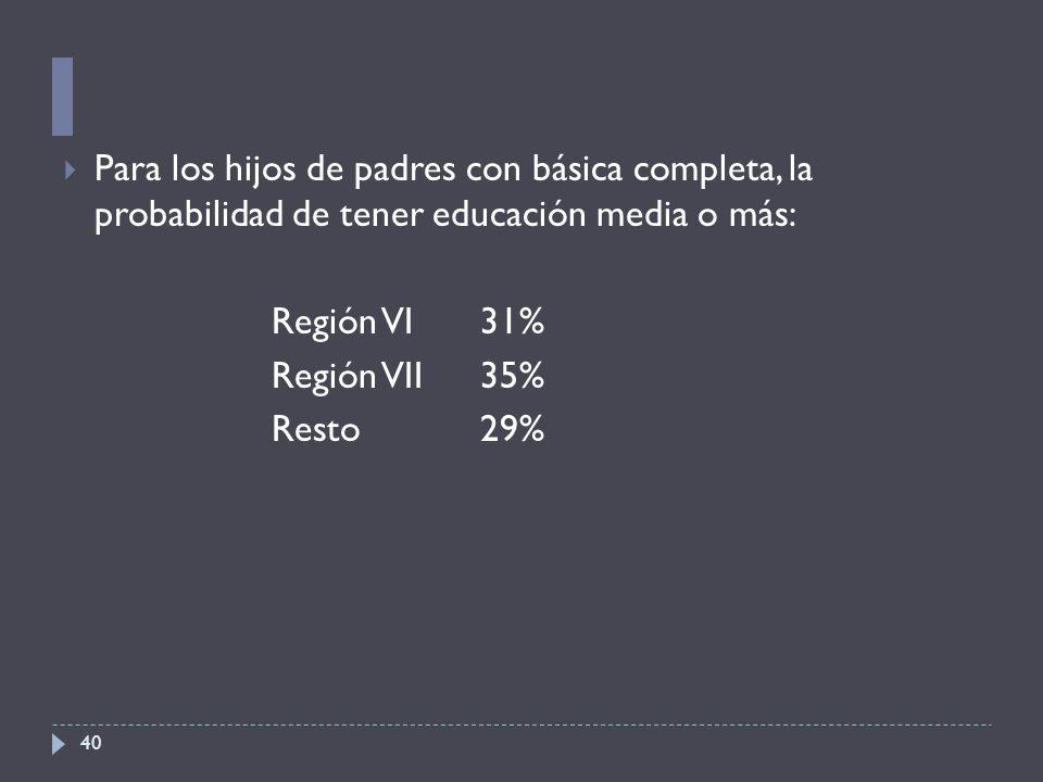 40  Para los hijos de padres con básica completa, la probabilidad de tener educación media o más: Región VI31% Región VII35% Resto29%