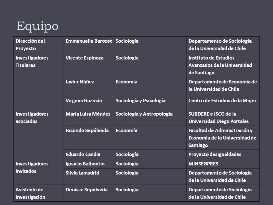 Objetivos del proyecto  Homologar a nivel internacional las mediciones en el ámbito de la estratificación social en Chile  Formación de investigadores y estudiantes, en especial a nivel de postgrado  Potenciar líneas de investigación relevantes a la estratificación social