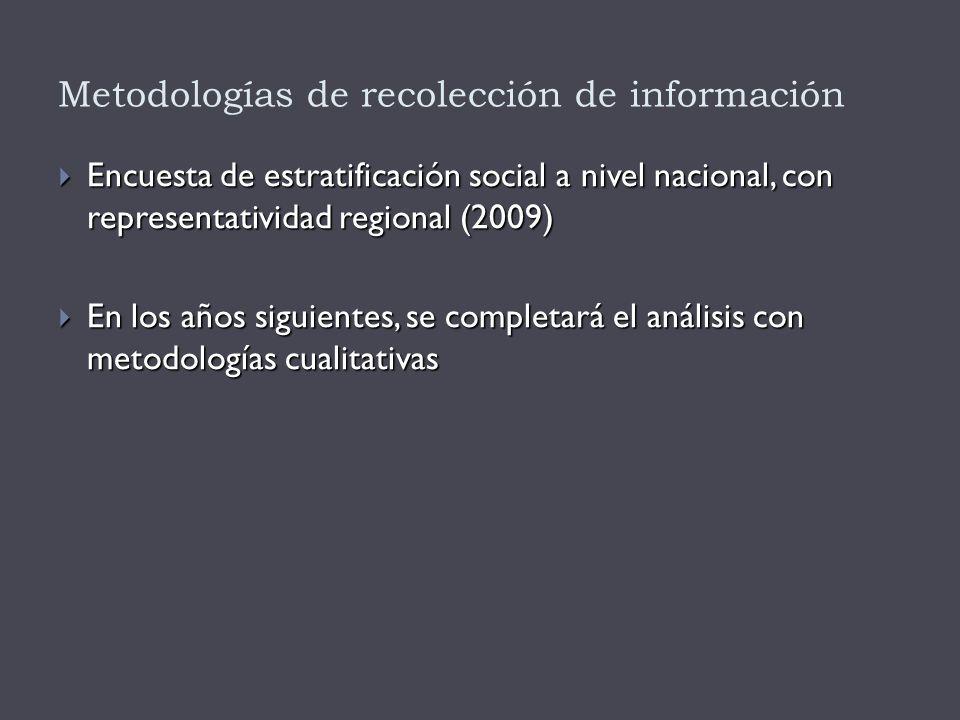 Metodologías de recolección de información  Encuesta de estratificación social a nivel nacional, con representatividad regional (2009)  En los años siguientes, se completará el análisis con metodologías cualitativas